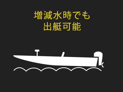 増減水時でも出艇可能